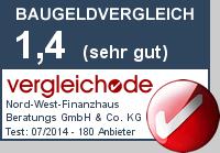 Nord-West-Finanzhaus Beratungs GmbH & Co. KG