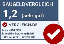 CIOS Bank- und Immoblilienberatung GmbH