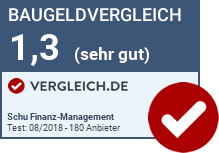 Schu Finanz-Management e.K.